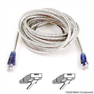 High Speed Internet Modem Cable -$ HeroImage