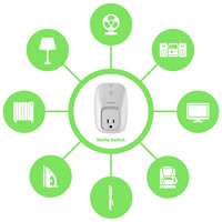 Belkin WeMo Switch - TURN YOUR ELECTRONICS ON OR OFF FROM ANYWHERE - OVER WI-FI, 3G OR 4G