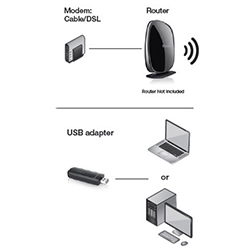 Belkin Play N600 DB Wireless USB Adapter Backward-Compatible
