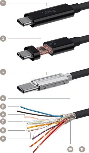 USB C_CableExploded_v01 r01 belkin 3 1 usb c to usb c cable learn and buy usb type c wiring diagram at gsmx.co