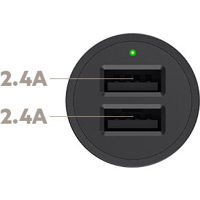 A total of 24W/4.8 amps allows for each port to have a dedicated 2.4 amps for charging devices