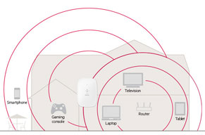 Range Extender Diagram