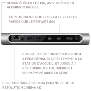 Station d'accueil Thunderbolt 2 Express Dock