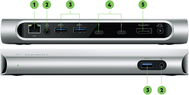 Belkin Thunderbolt 2 Express Dock HD搭載ポートの背面