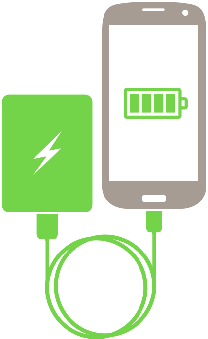 Portable Charging & Power Bank Product Buying Guide | Belkin