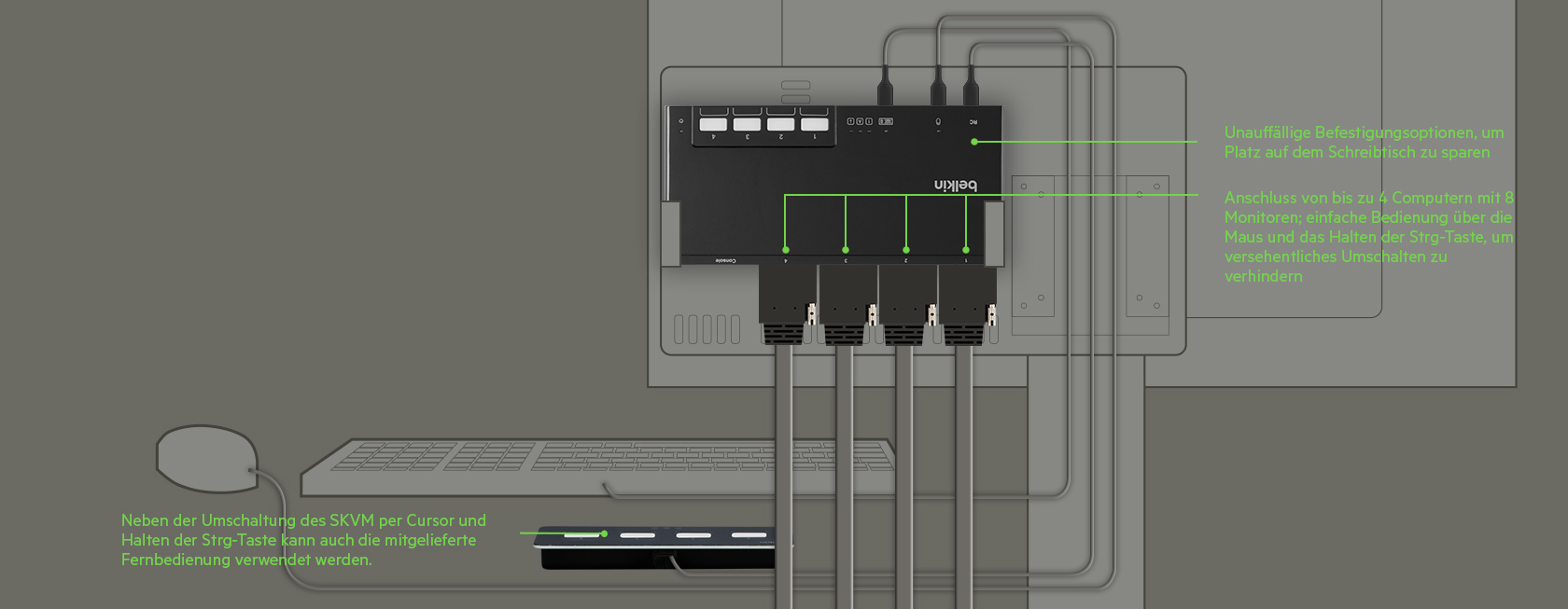 Belkin Modular Secure KM 4-Port Diagram