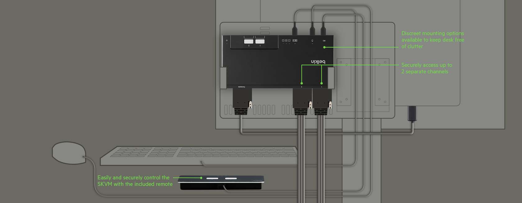 Belkin Modular KVM 2-Port Diagram