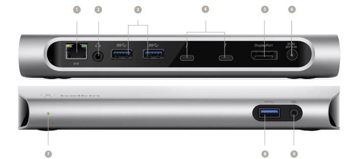 Station d'accueil Thunderbolt 3 Express Dock