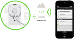 Connect via Wi-Fi, 3G, or 4G networks