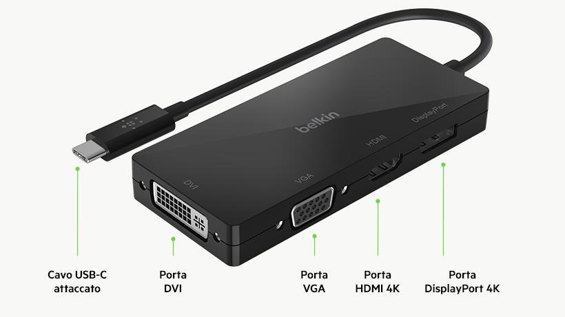 Diagramma delle porte dell'Adattatore video da USB-C a multiporta