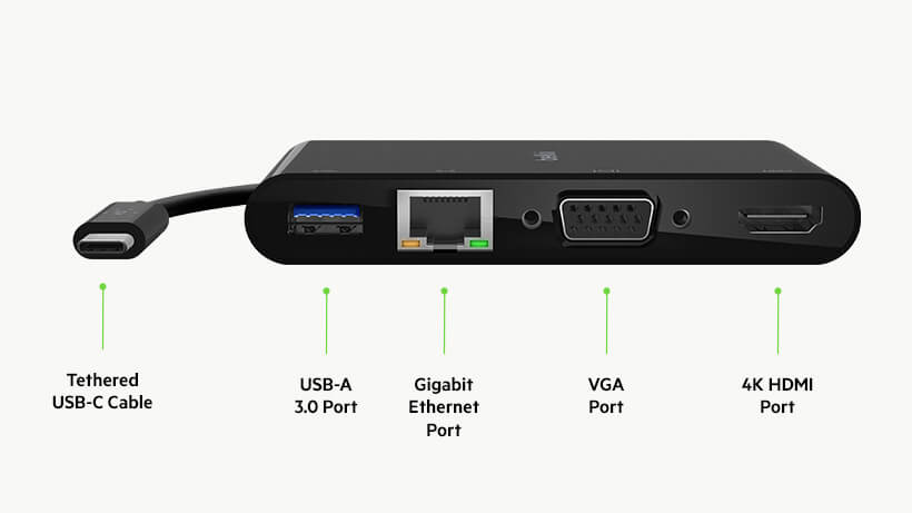 Diagram of the USB-C Multimedia Adapter's ports