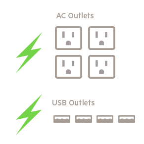 AC and USB Outlets