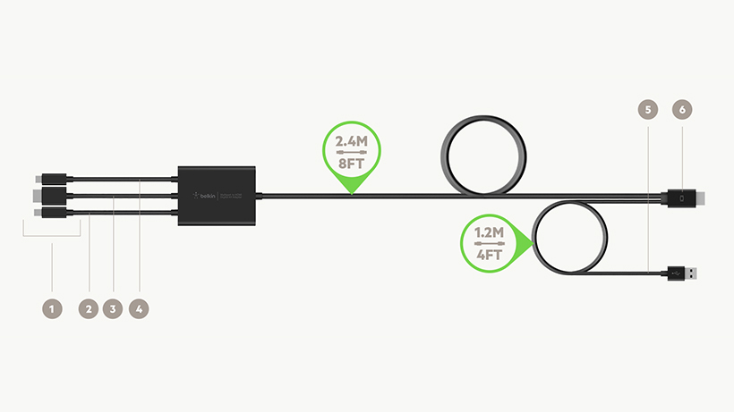 Belkin CONNECT Multiport Digital to HDMI AV Adapter features diagram