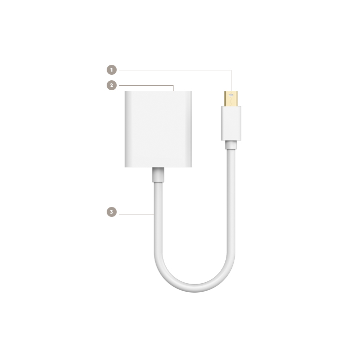 Mini DisplayPort VGA Adapter, Mini DisplayPort-M/VGA-F - Diagram