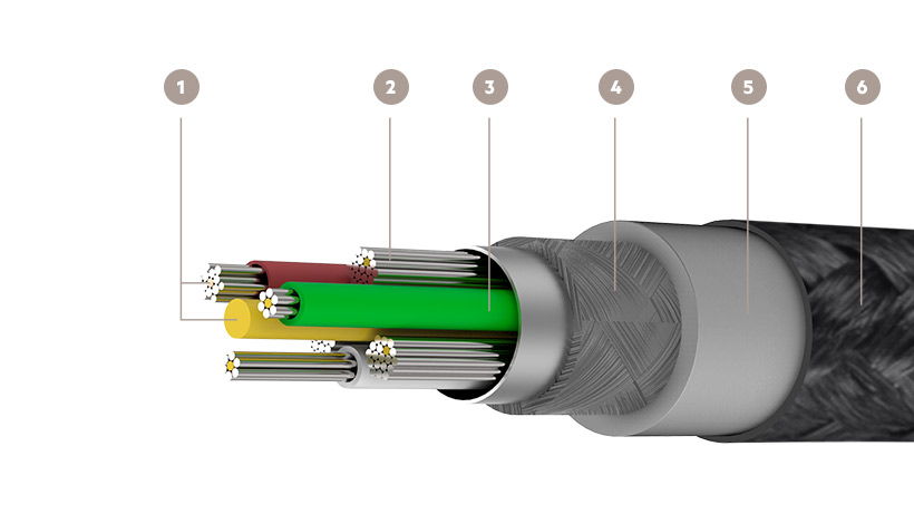 Diagrama del interior del cable USB