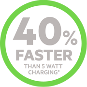 Charges 40% Faster than a 5 Watt Charging Cable