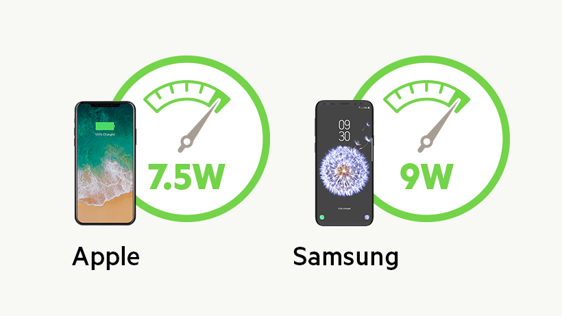Apple and Samsung phones with charging speed icons