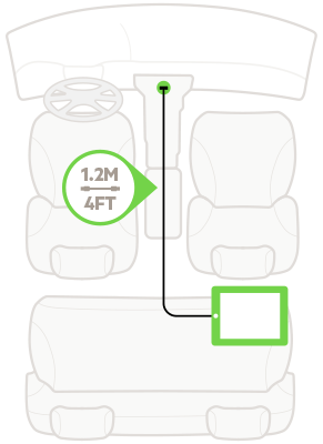 Easily reach your car's charger to the back seat