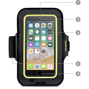 Sport-Fit Armband features and benefits