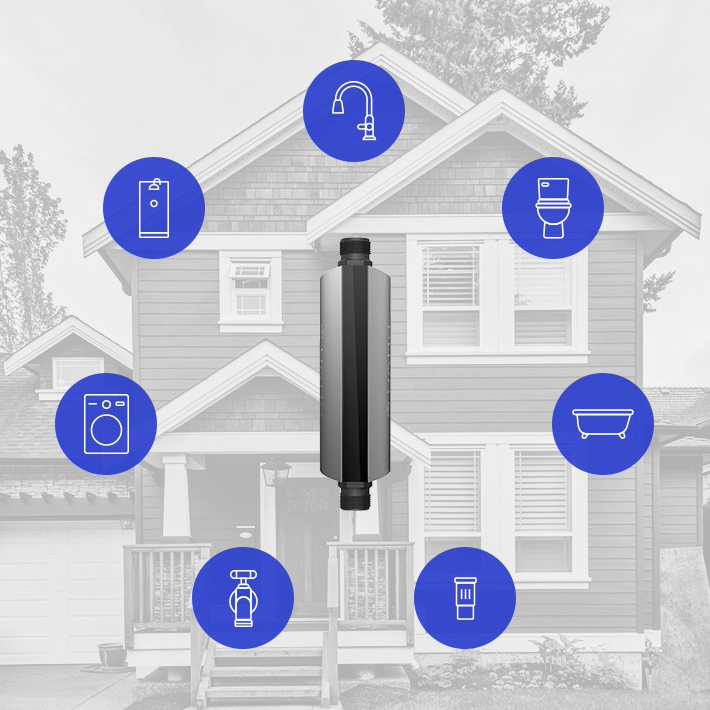 ONE DEVICE. WHOLE HOME PROTECTION