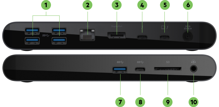 Back of Belkin Thunderbolt™ 3 Dock Pro featuring ports