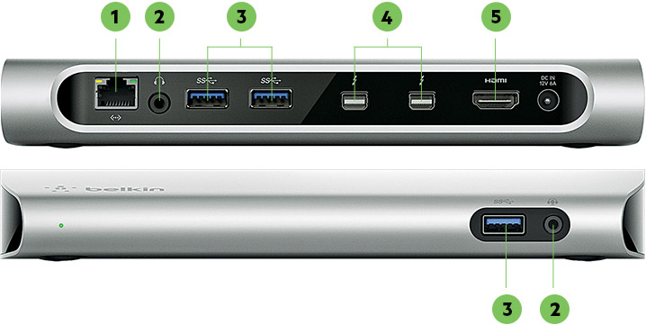 Back of Belkin Thunderbolt 2 Express Dock HD featuring ports