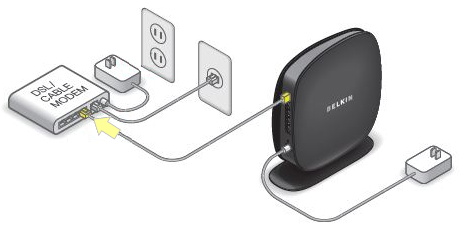 Belkin Knowledge Articles - Setting up your router using the Dashboard