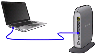 Connect your computer to one of the ethernet ports of the Belkin router.