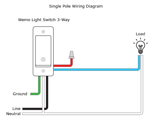 Belkin Official Support How To Install Your Wemo Wifi Smart 3 Way Light Switch Wls0403 In A 2 Way Configuration