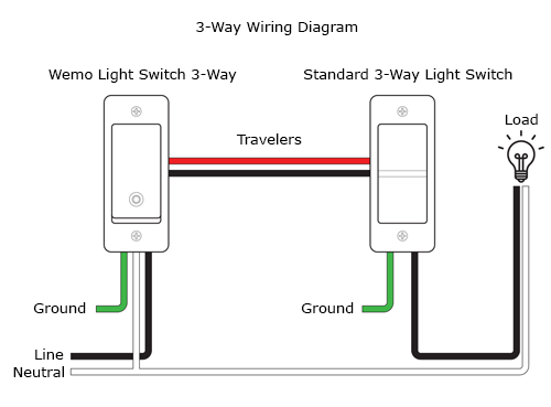 Wiring Diagram For Three Way Light Switch from www.belkin.com