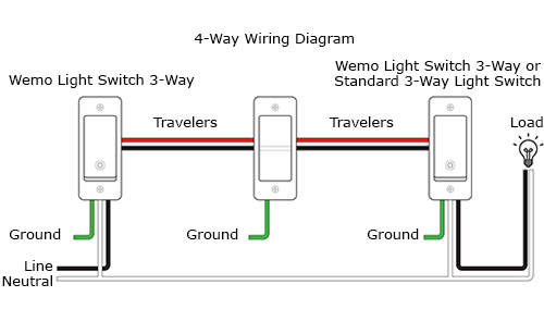 Belkin Official Support How To Install Your Wemo Wifi Smart 3 Way Light Switch Wls0403 In A 4 Way Configuration