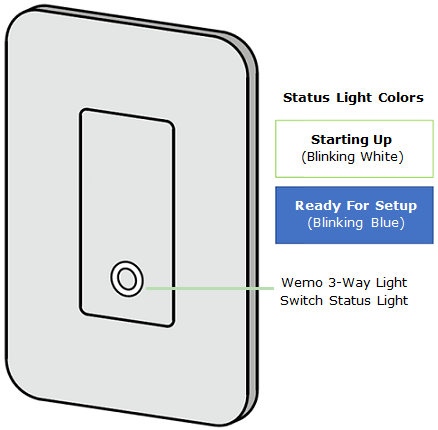 Belkin Official Support How To Install Your Wemo Wifi
